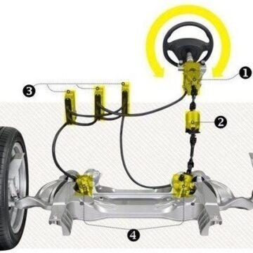 Система адаптивного рулевого управления.
